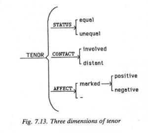 Martin_tenor 1992 copy